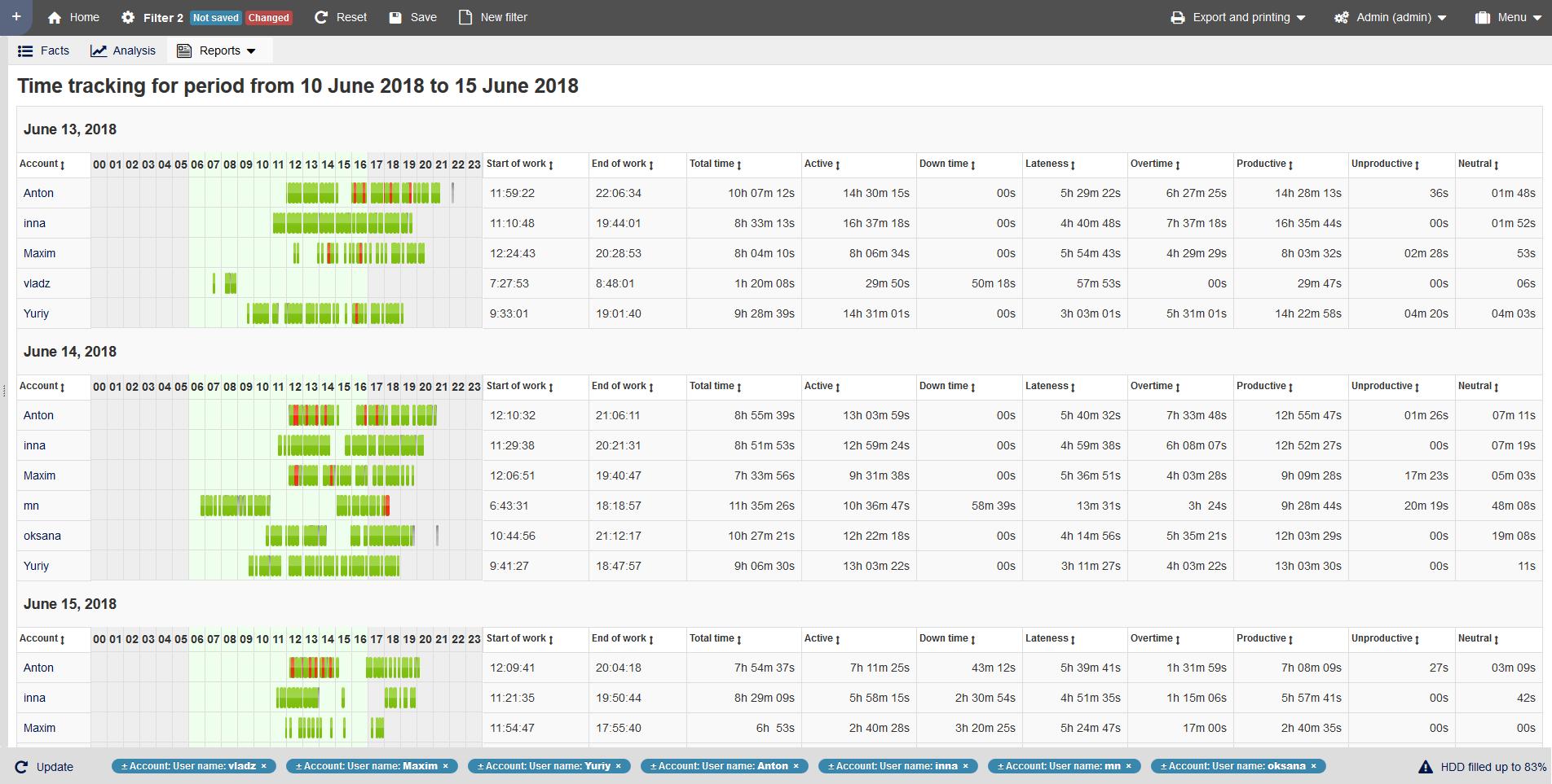 StaffCop-employee-monitoring-software