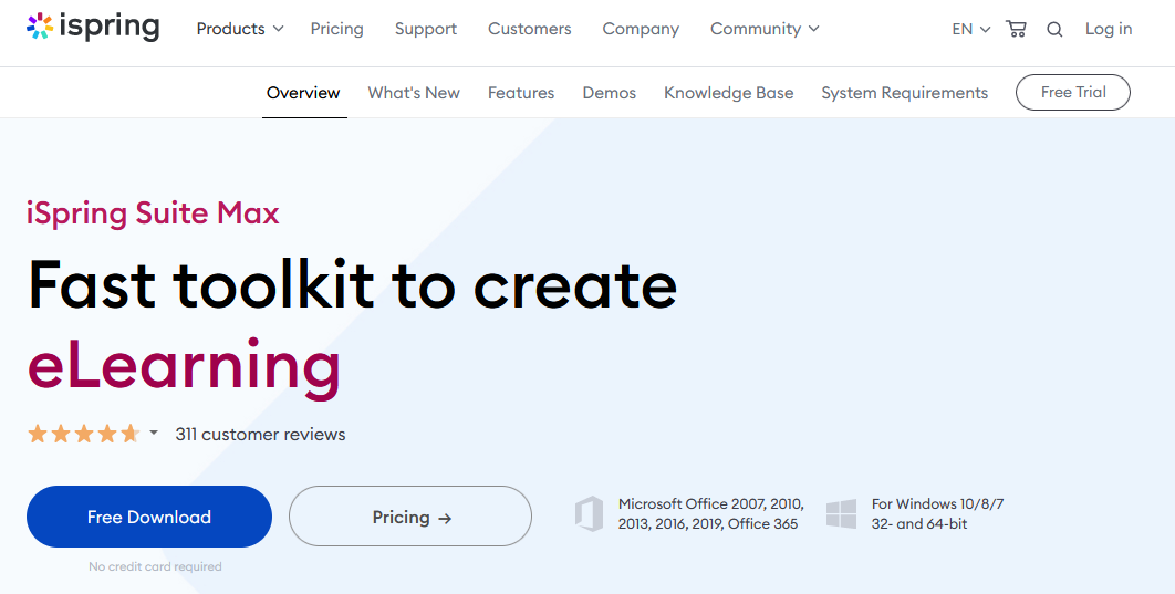 iSpring Suite Max best eLearning Software