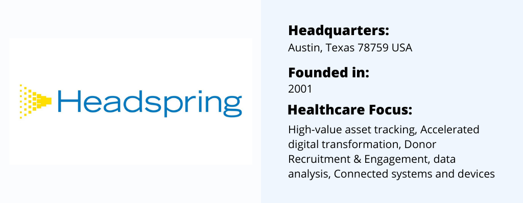 Headspring best Healthcare Software Company