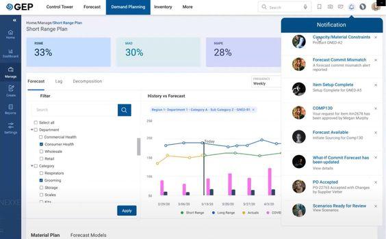 GEP NEXXE Supply Chain Management Software