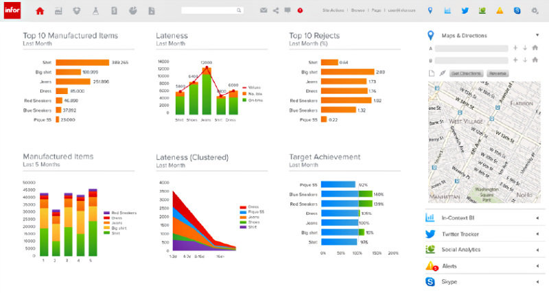 Infor Supply Chain Management Software