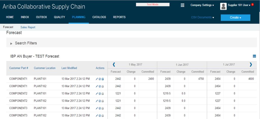 SAP SCM Software